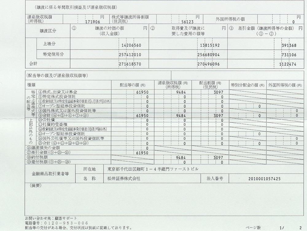 松井証券の年間取引報告書